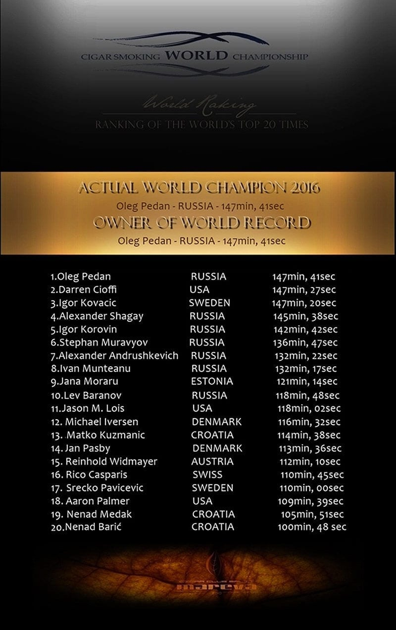 cigar-smoking-world-championship-current-ranking-2016