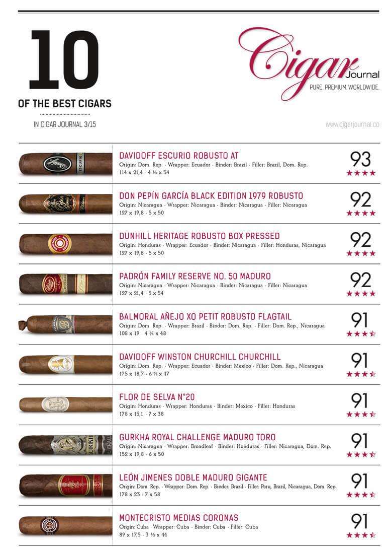 best-cigar-ratings-cigar-journal-autumn-2015