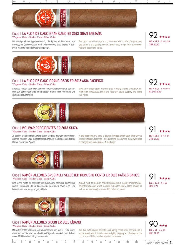 cigar-journal-tasting-edicion-regional-2013-2