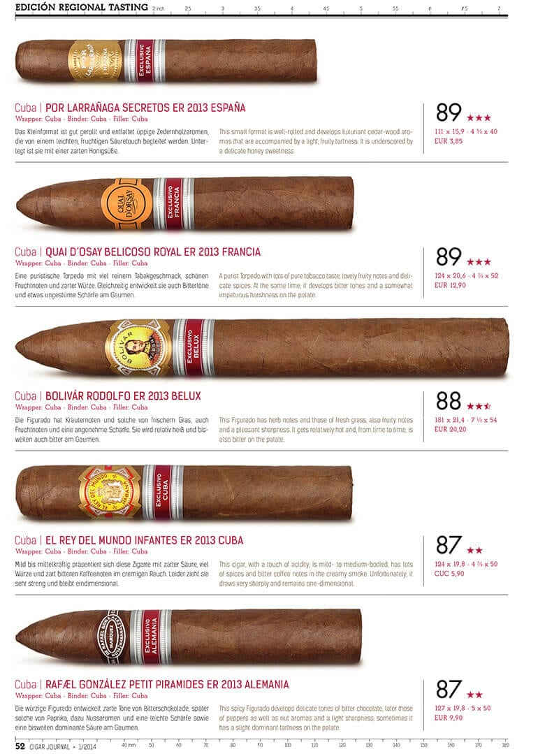 cigar-journal-tasting-edicion-regional-2013