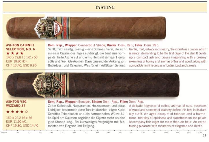 Cigar Tasting Garcia
